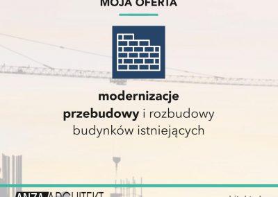 oferta Architekt Pruszków